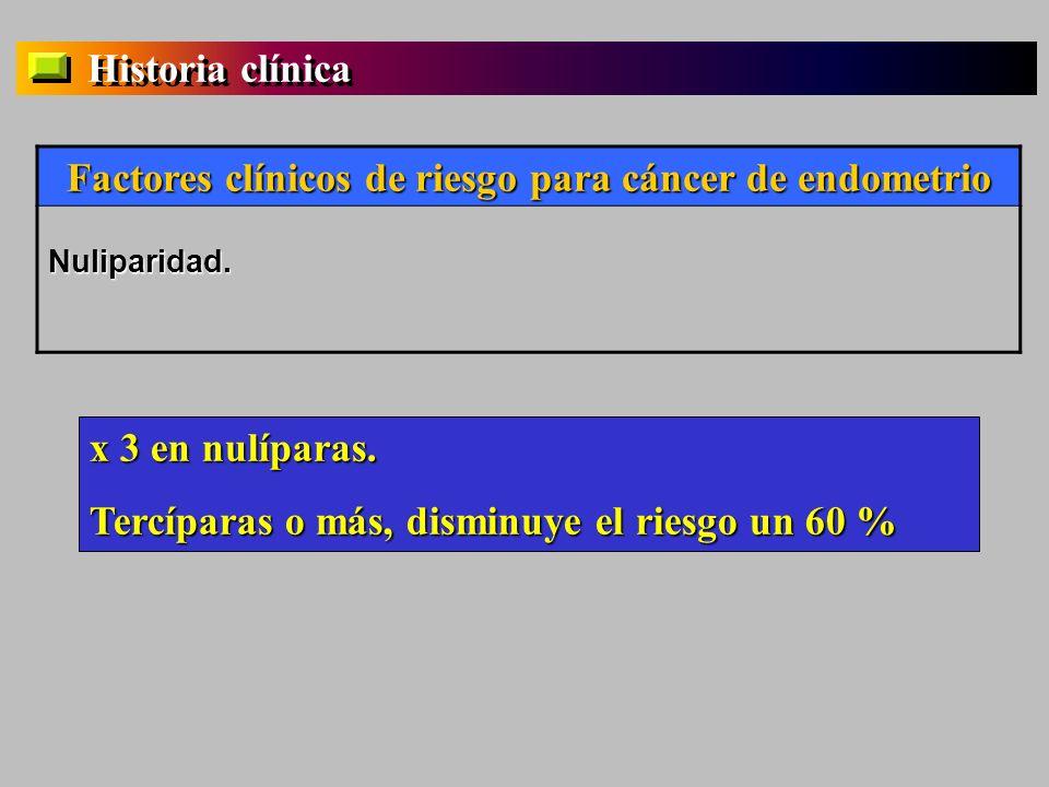 Factores clínicos de riesgo para cáncer de endometrio