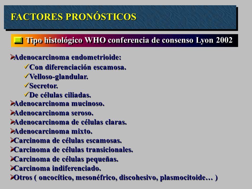 FACTORES PRONÓSTICOS Tipo histológico WHO conferencia de consenso Lyon 2002. Adenocarcinoma endometrioide: