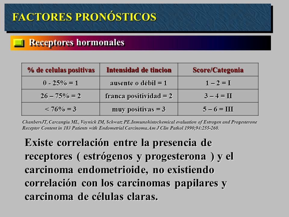 FACTORES PRONÓSTICOS Receptores hormonales. % de celulas positivas. Intensidad de tincion. Score/Categonia.