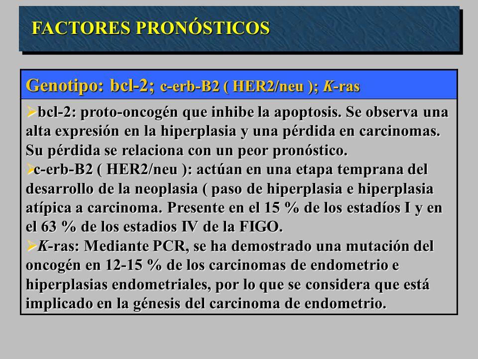 Genotipo: bcl-2; c-erb-B2 ( HER2/neu ); K-ras