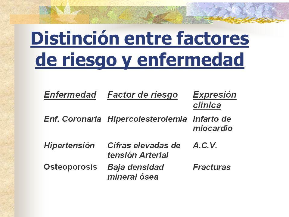 Distinción entre factores de riesgo y enfermedad