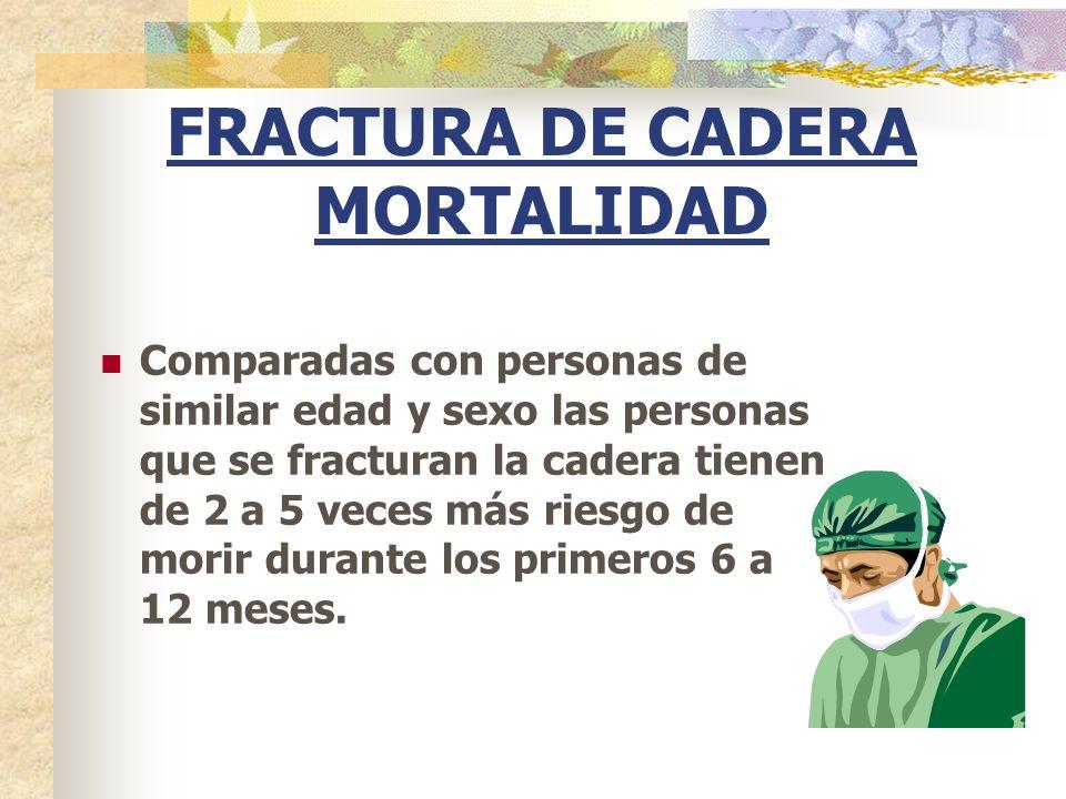 FRACTURA DE CADERA MORTALIDAD