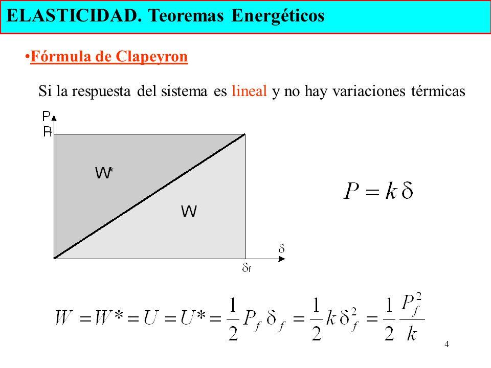 Si la respuesta del sistema es lineal y no hay variaciones térmicas