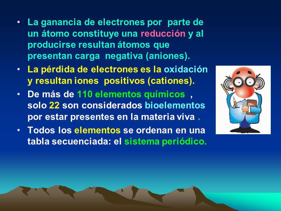 La ganancia de electrones por parte de un átomo constituye una reducción y al producirse resultan átomos que presentan carga negativa (aniones).