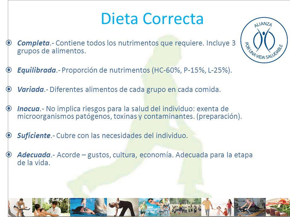 Dieta Correcta Completa.- Contiene todos los nutrimentos que requiere. Incluye 3 grupos de alimentos.