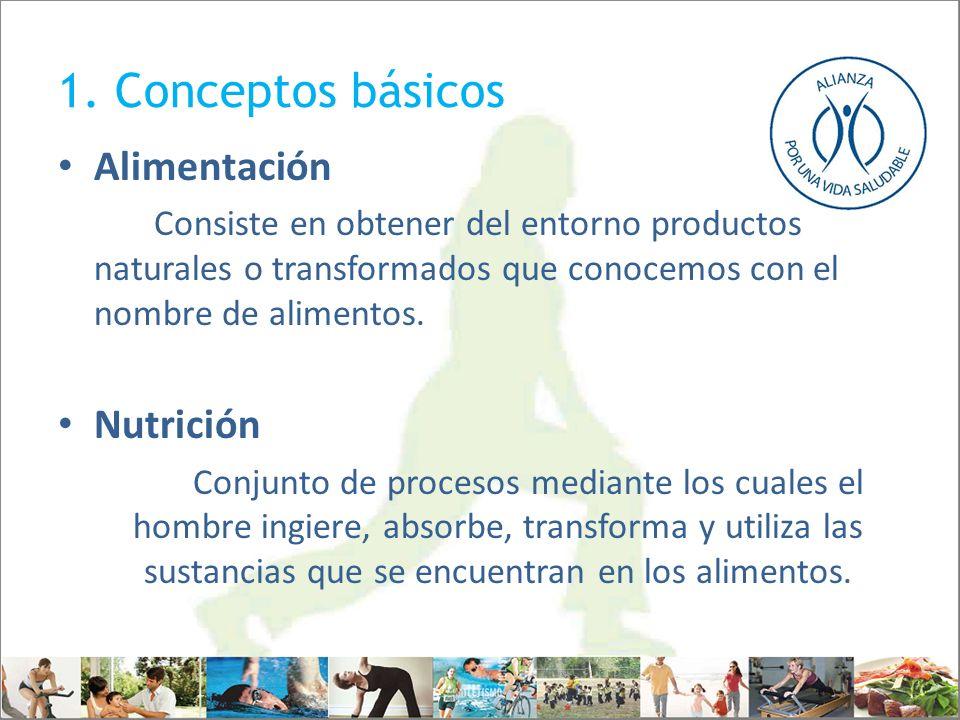 1. Conceptos básicos Alimentación Nutrición