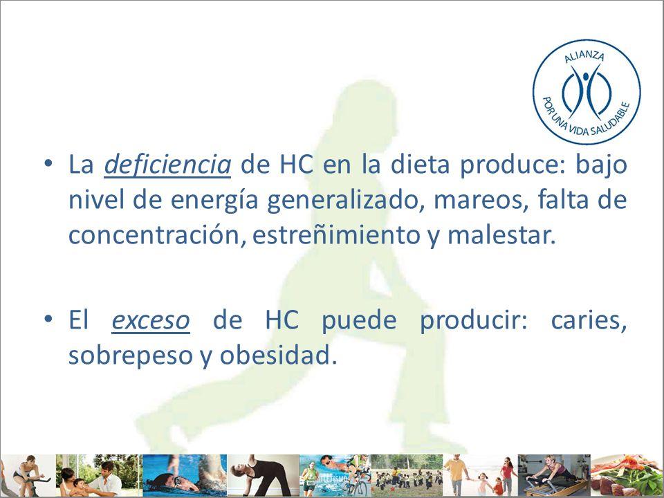 La deficiencia de HC en la dieta produce: bajo nivel de energía generalizado, mareos, falta de concentración, estreñimiento y malestar.