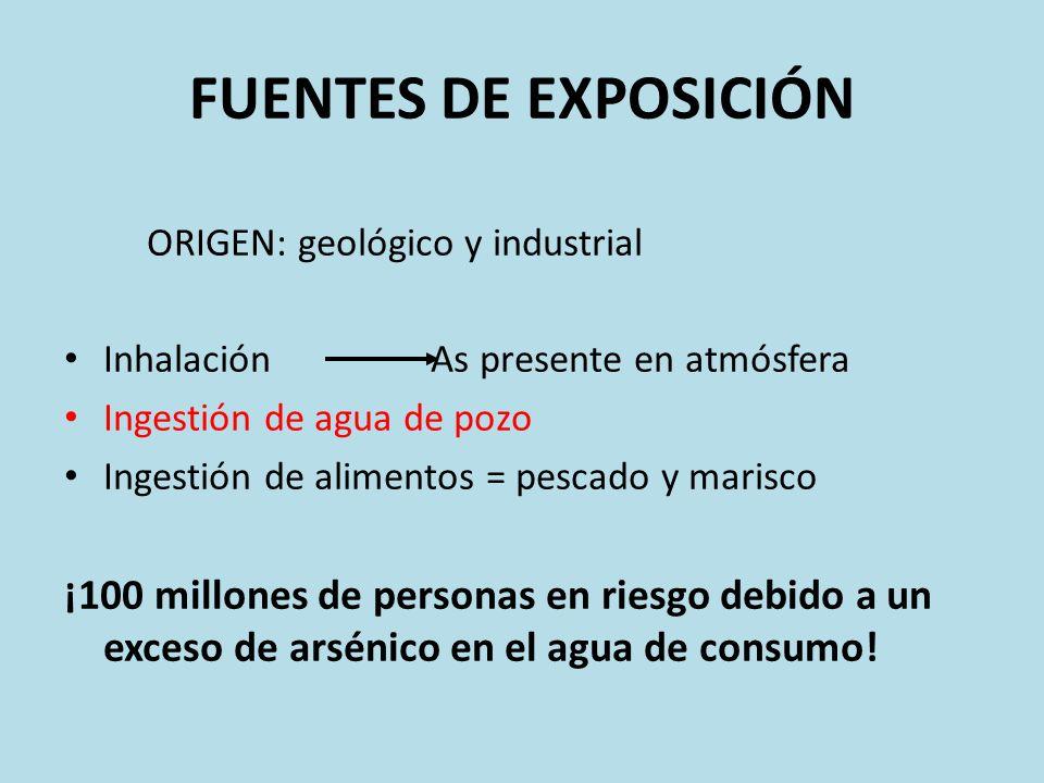 FUENTES DE EXPOSICIÓN ORIGEN: geológico y industrial. Inhalación As presente en atmósfera.