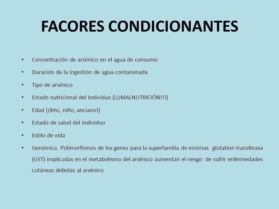 FACORES CONDICIONANTES