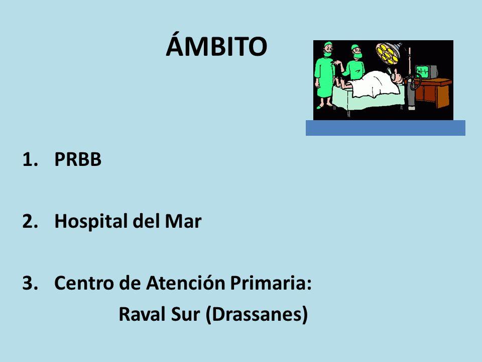 ÁMBITO PRBB Hospital del Mar Centro de Atención Primaria: