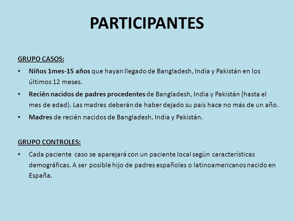 PARTICIPANTES GRUPO CASOS: