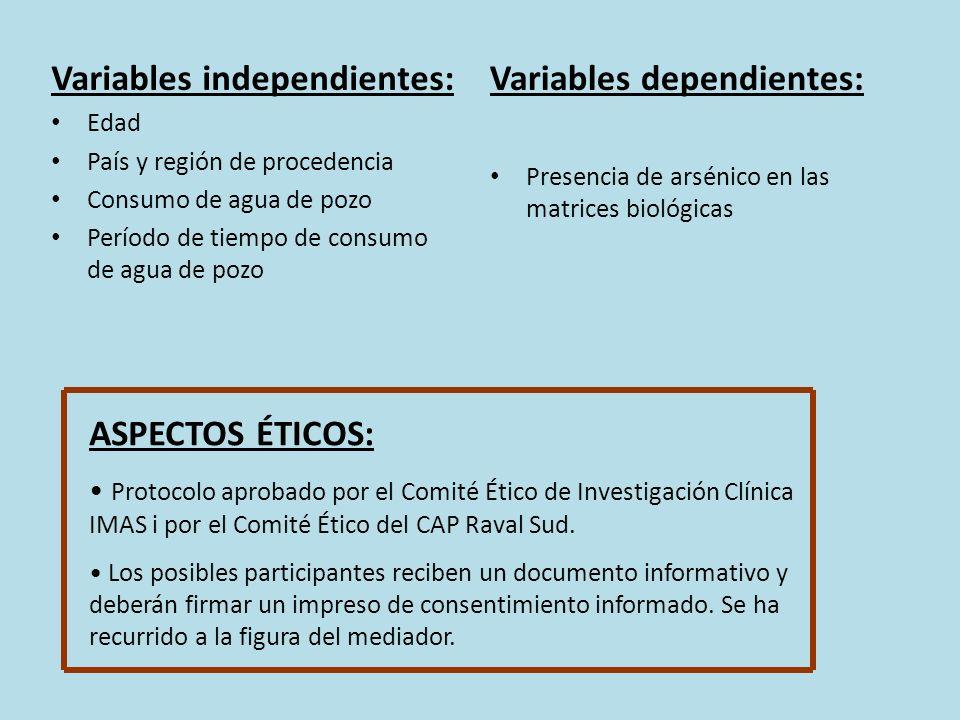Variables independientes: Variables dependientes: