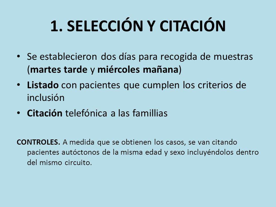 1. SELECCIÓN Y CITACIÓN Se establecieron dos días para recogida de muestras (martes tarde y miércoles mañana)