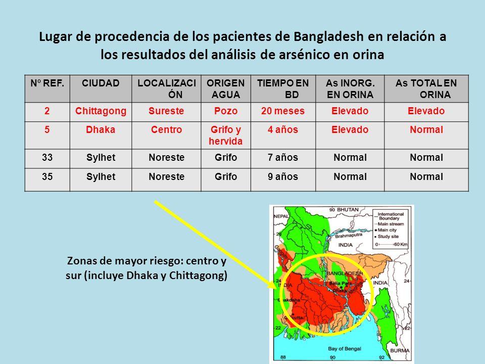 Zonas de mayor riesgo: centro y sur (incluye Dhaka y Chittagong)
