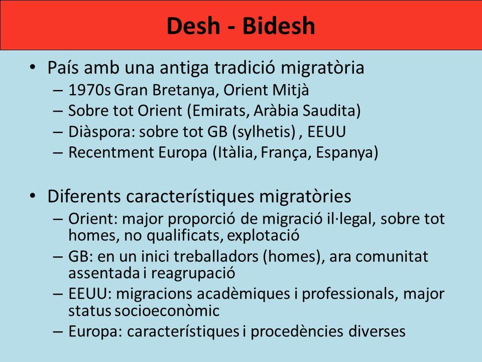 Desh - Bidesh País amb una antiga tradició migratòria