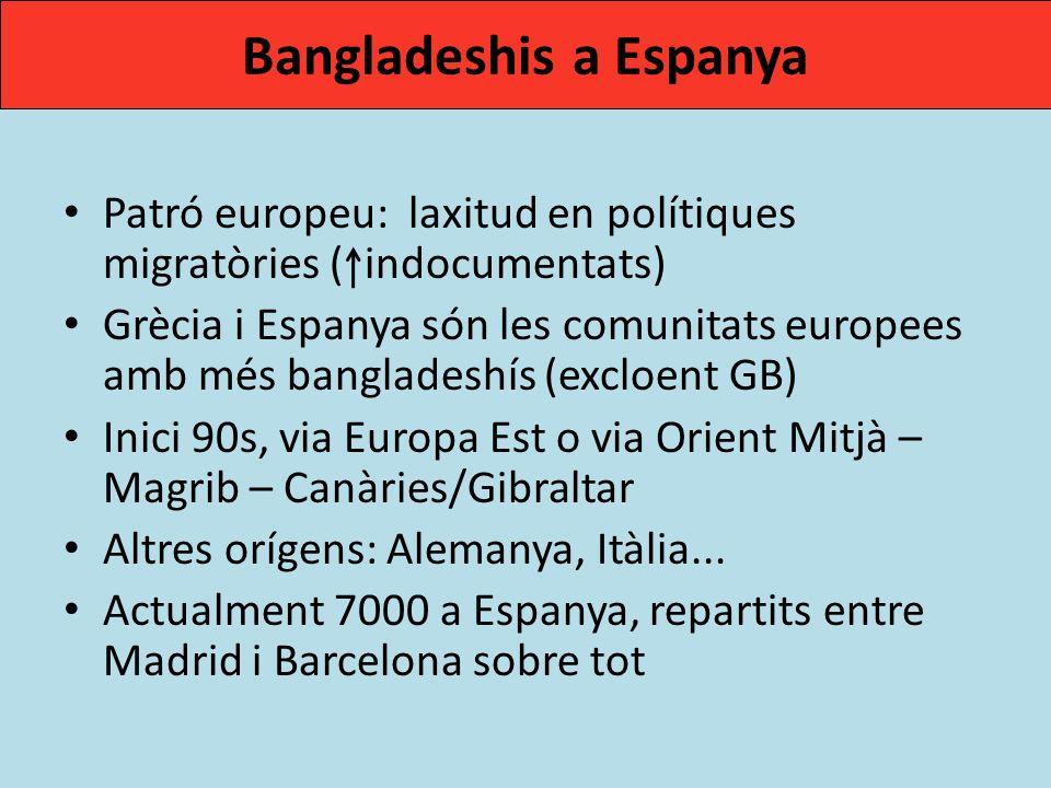 Bangladeshis a Espanya