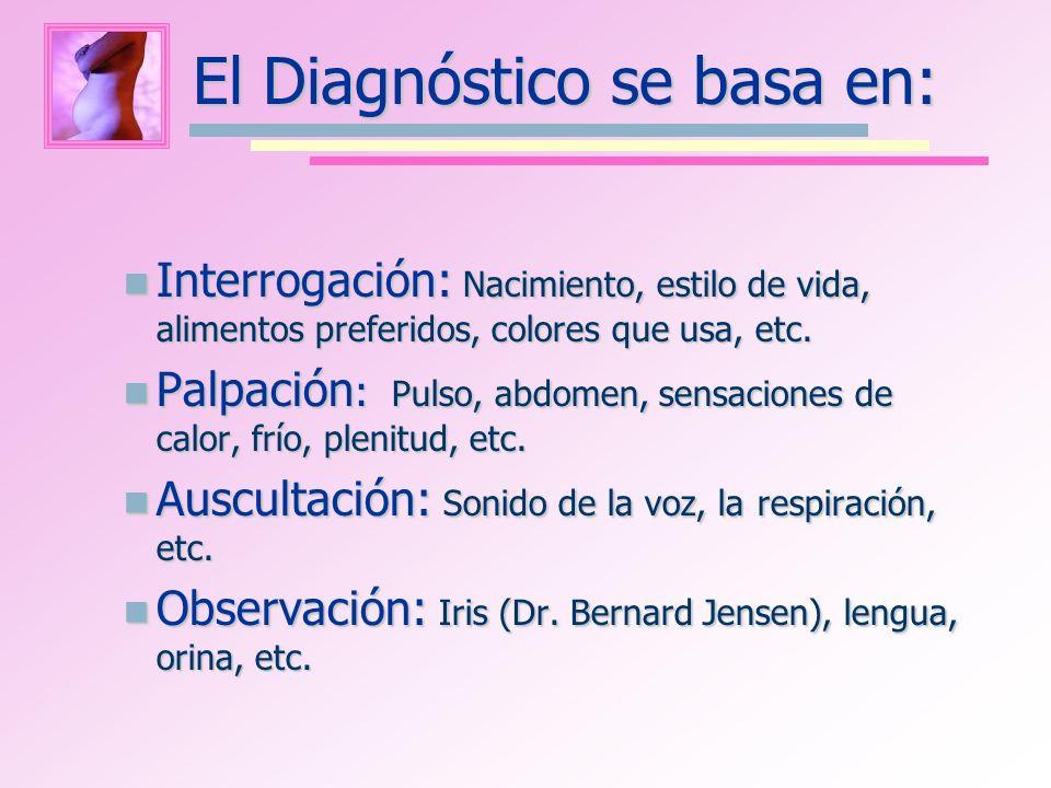 El Diagnóstico se basa en: