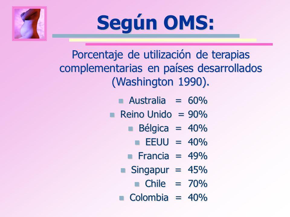 Según OMS: Porcentaje de utilización de terapias complementarias en países desarrollados (Washington 1990).