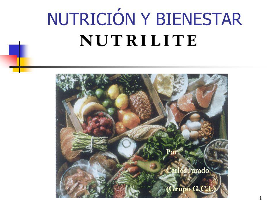 NUTRICIÓN Y BIENESTAR Por: Carlos Jurado (Grupo G.C.I.)