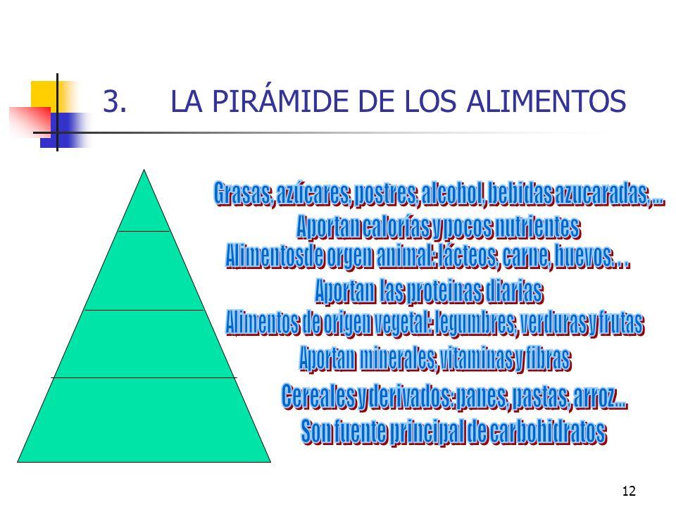 3. LA PIRÁMIDE DE LOS ALIMENTOS