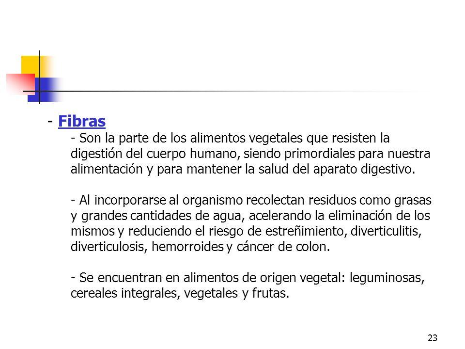 Fibras Fibras.