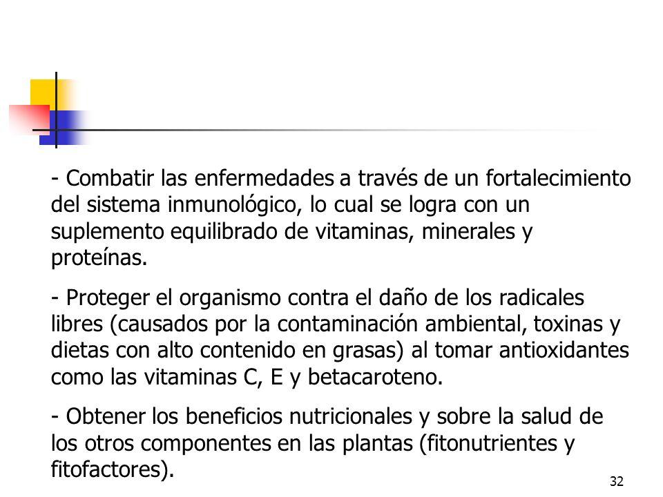 Suplementos Alimenticios y Nutrición