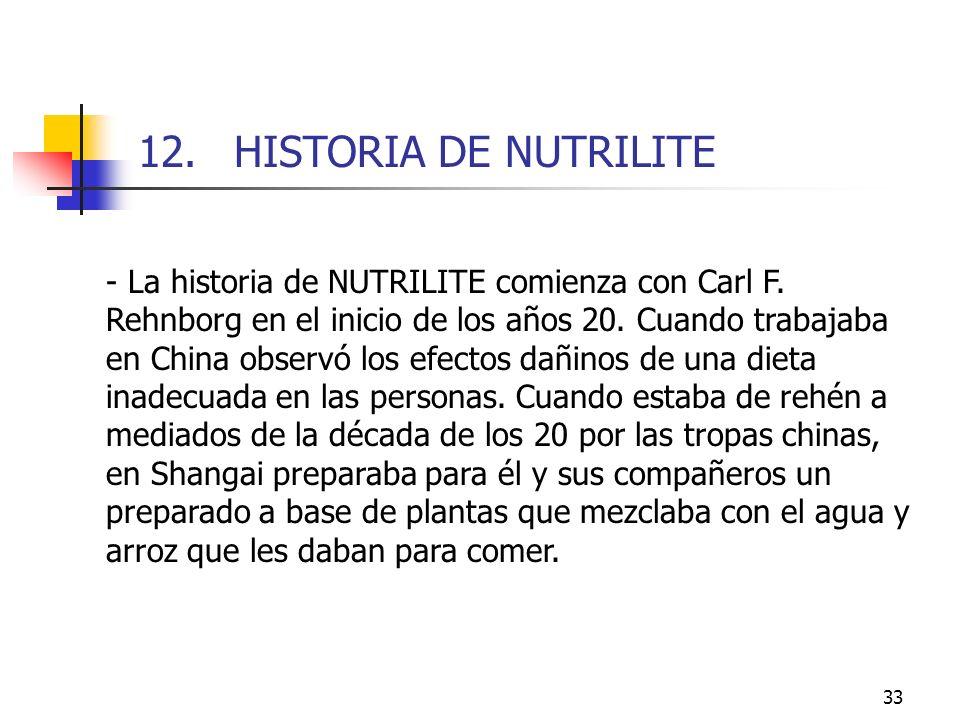 12. HISTORIA DE NUTRILITE 12. HISTORIA DE NUTRILITE
