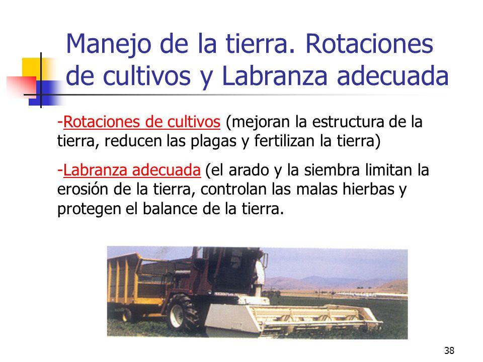 Manejo de la tierra. Rotaciones de cultivos y Labranza adecuada