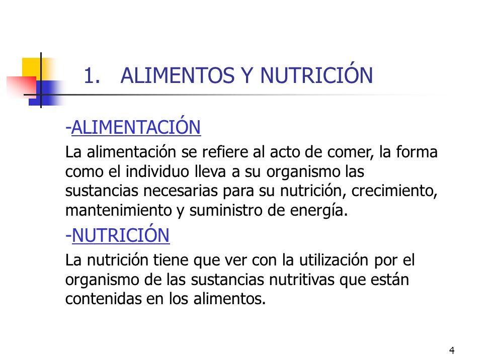 ALIMENTOS Y NUTRICIÓN -ALIMENTACIÓN -NUTRICIÓN