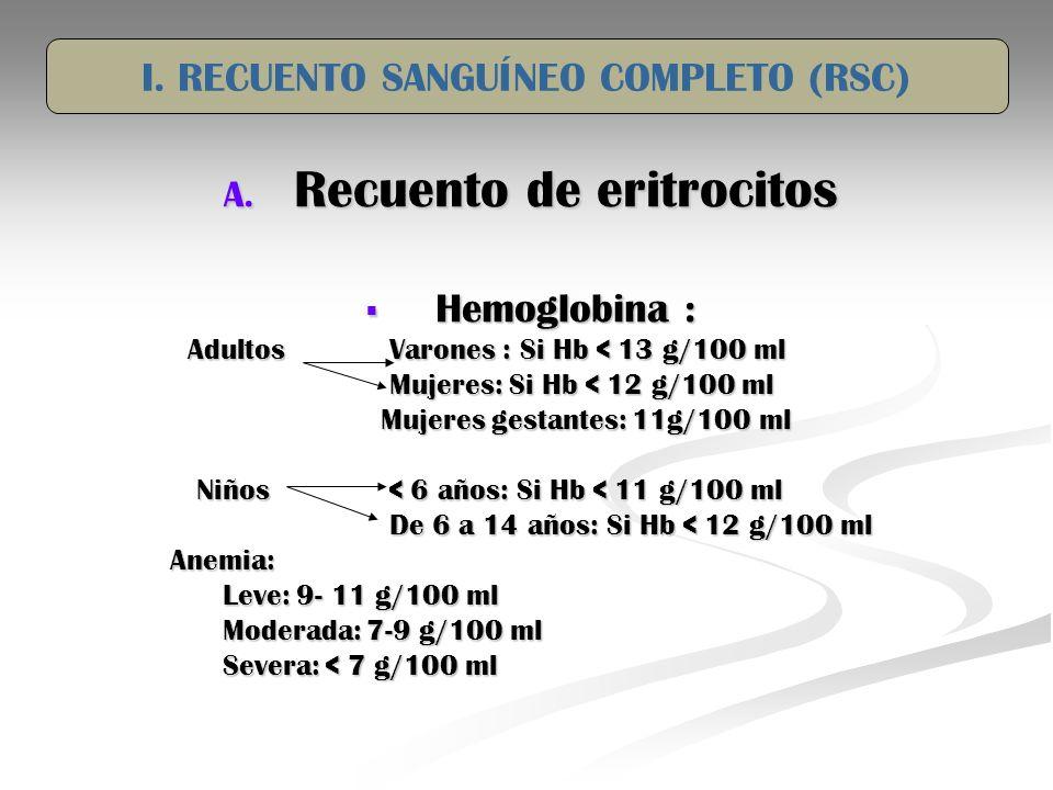 Recuento de eritrocitos
