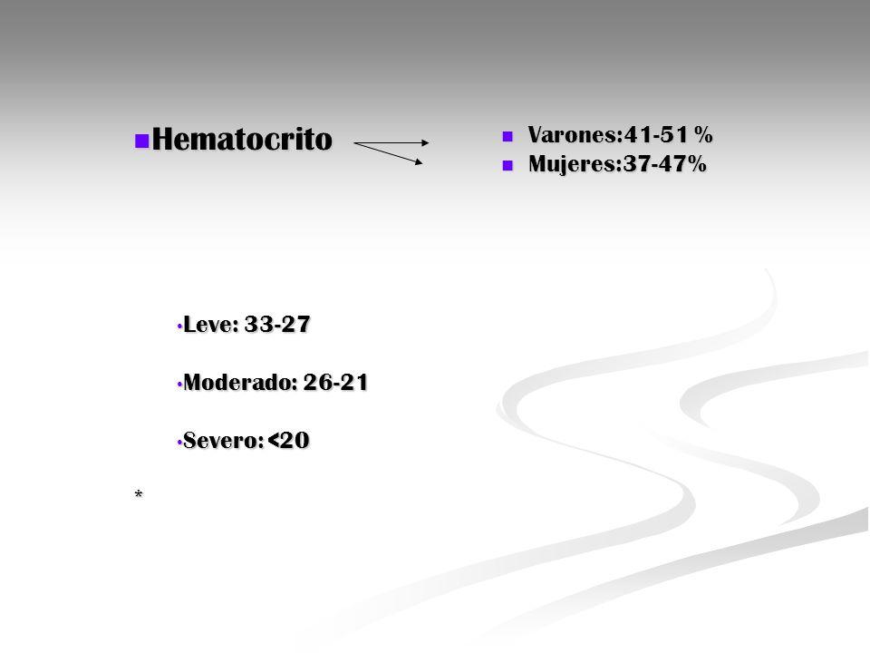Hematocrito Varones:41-51 % Mujeres:37-47% Leve: 33-27 Moderado: 26-21