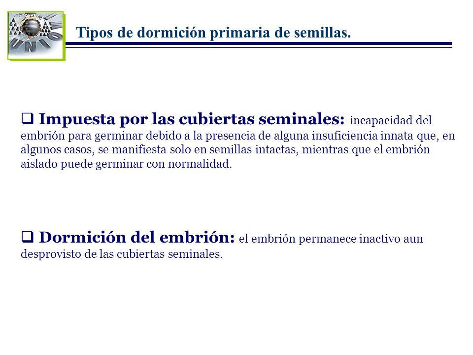 Tipos de dormición primaria de semillas.