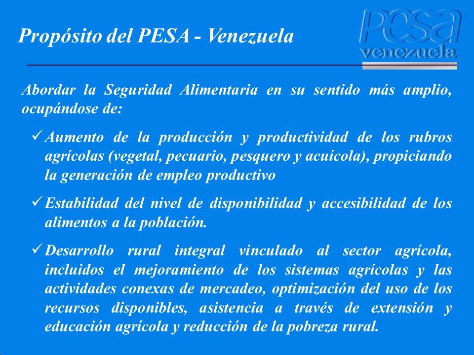Propósito del PESA - Venezuela