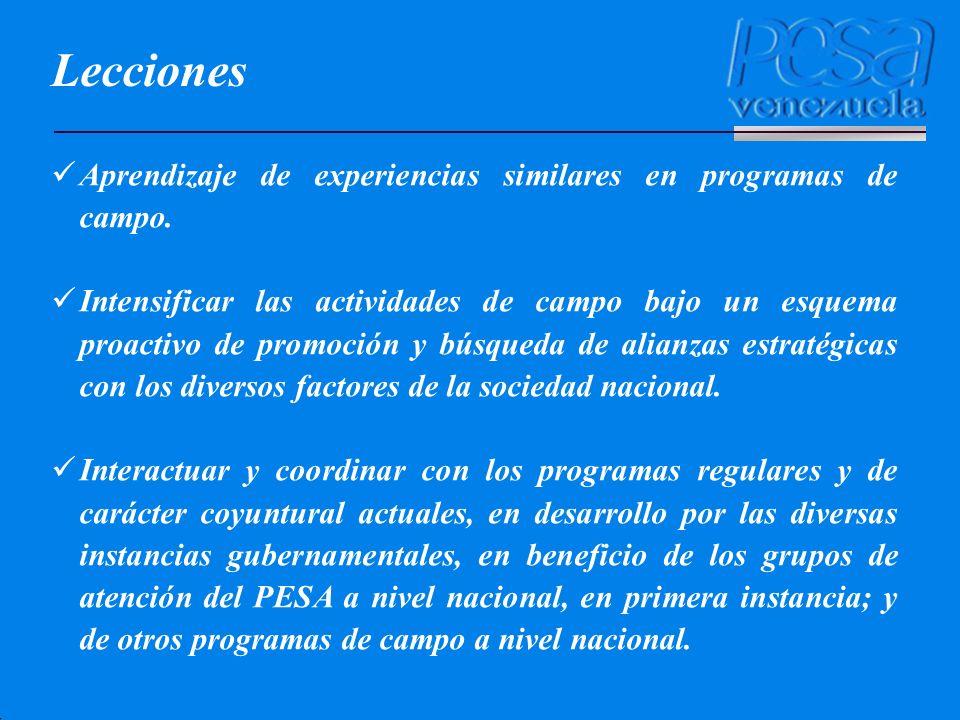 Lecciones Aprendizaje de experiencias similares en programas de campo.