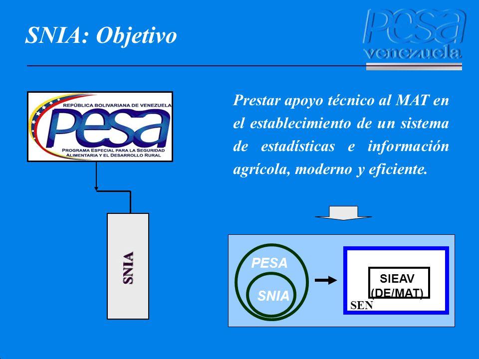SNIA: Objetivo Prestar apoyo técnico al MAT en el establecimiento de un sistema de estadísticas e información agrícola, moderno y eficiente.