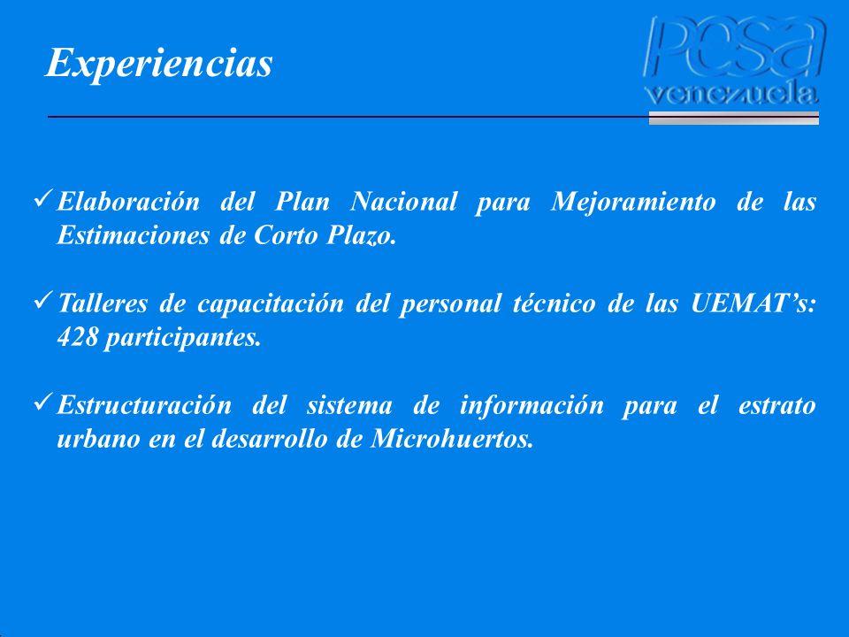 Experiencias Elaboración del Plan Nacional para Mejoramiento de las Estimaciones de Corto Plazo.