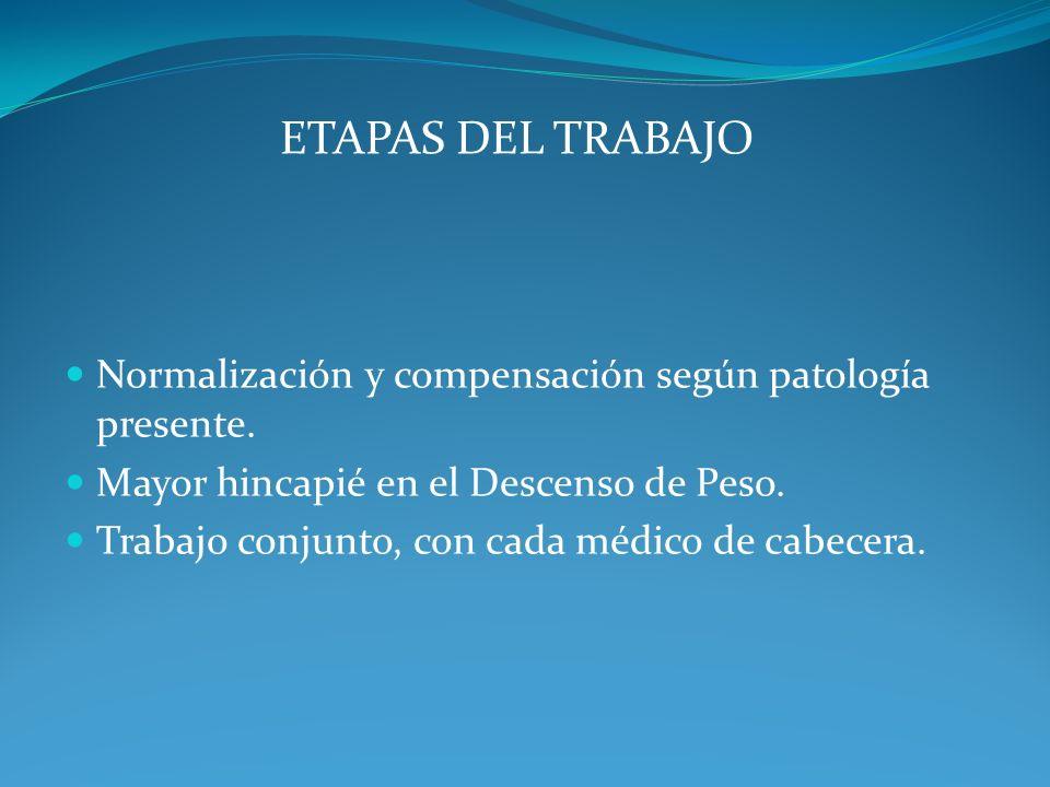 ETAPAS DEL TRABAJO Normalización y compensación según patología presente. Mayor hincapié en el Descenso de Peso.