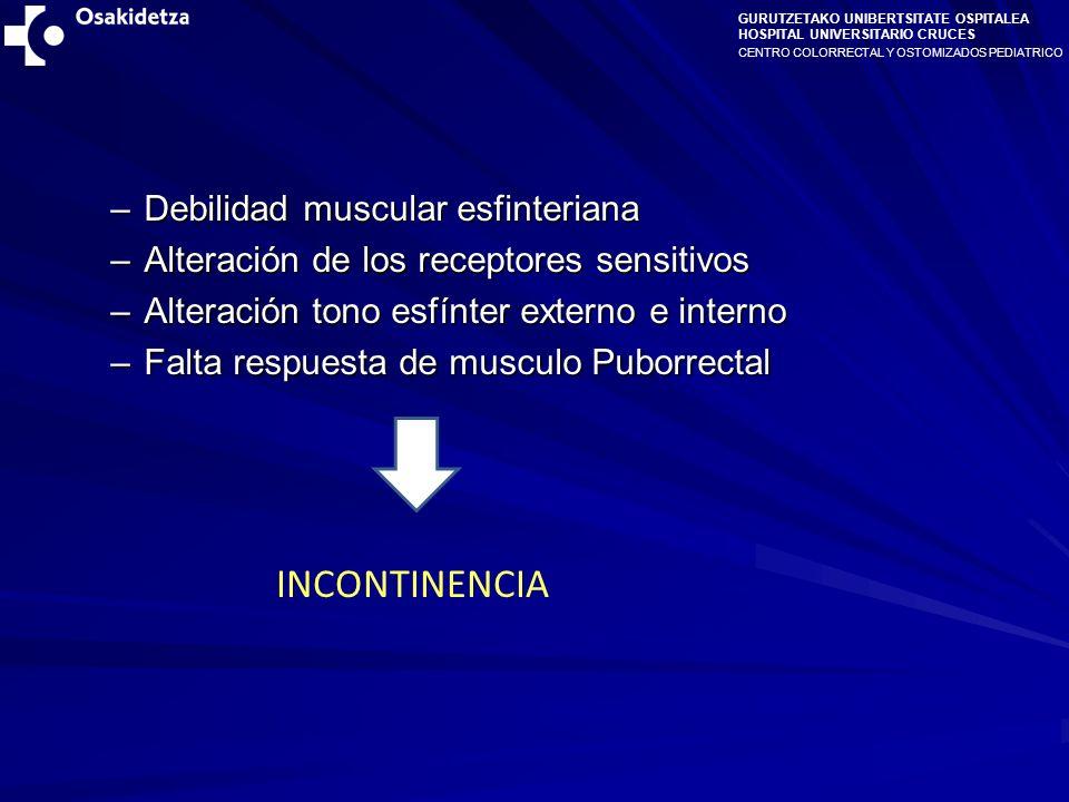 INCONTINENCIA Debilidad muscular esfinteriana