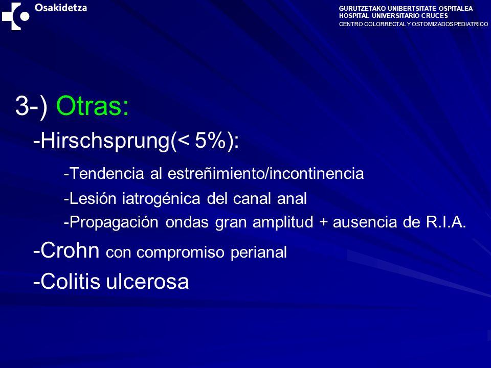 3-) Otras: -Hirschsprung(< 5%):