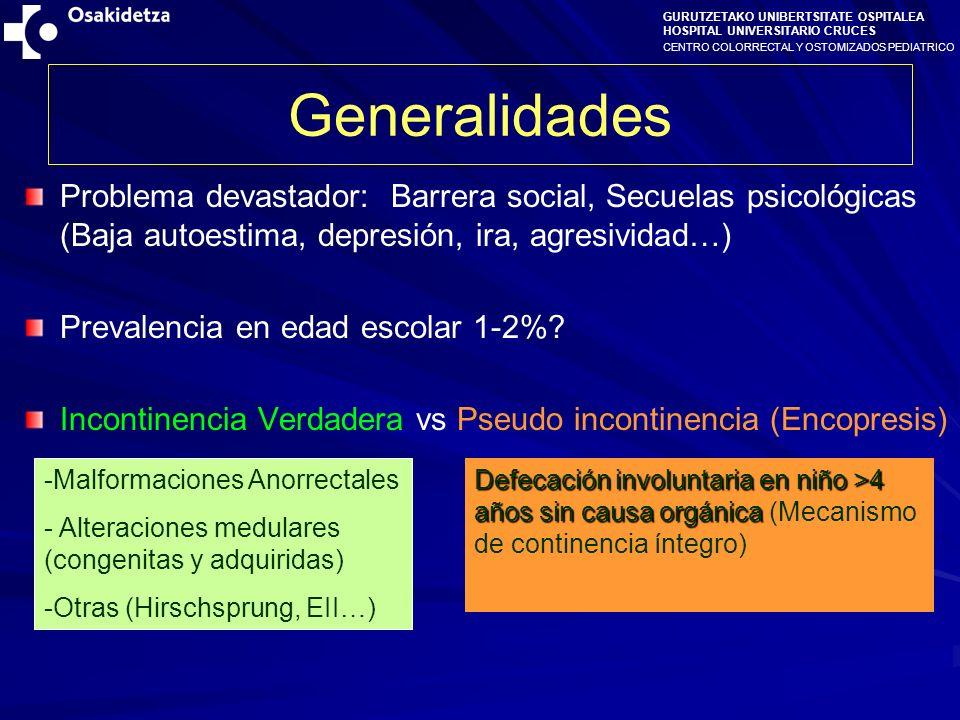 Generalidades Problema devastador: Barrera social, Secuelas psicológicas (Baja autoestima, depresión, ira, agresividad…)