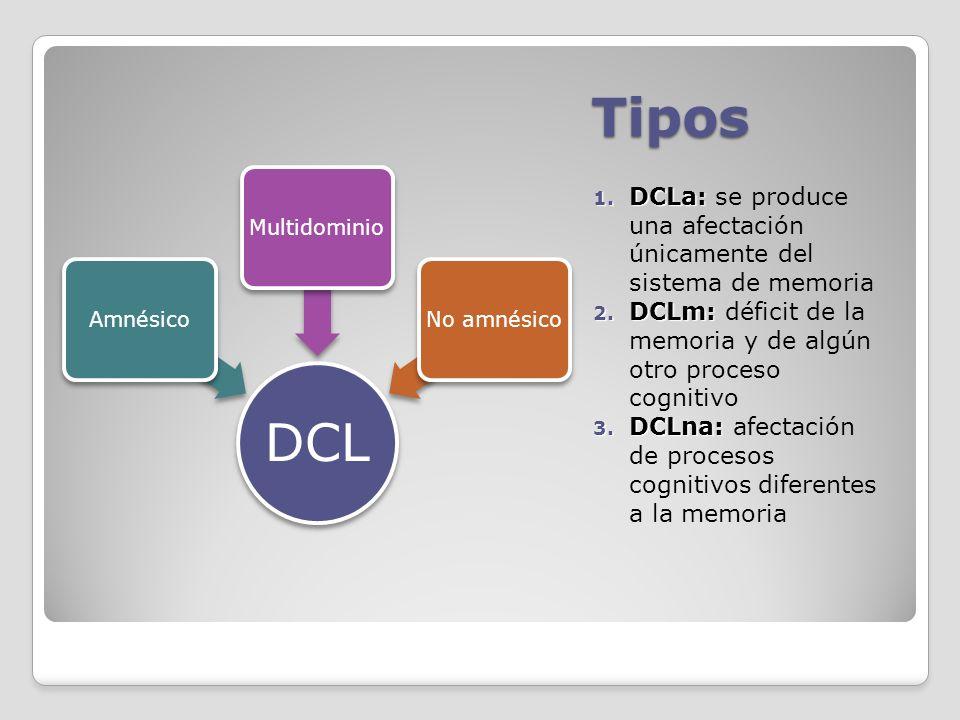 Tipos DCL. Amnésico. Multidominio. No amnésico. DCLa: se produce una afectación únicamente del sistema de memoria.