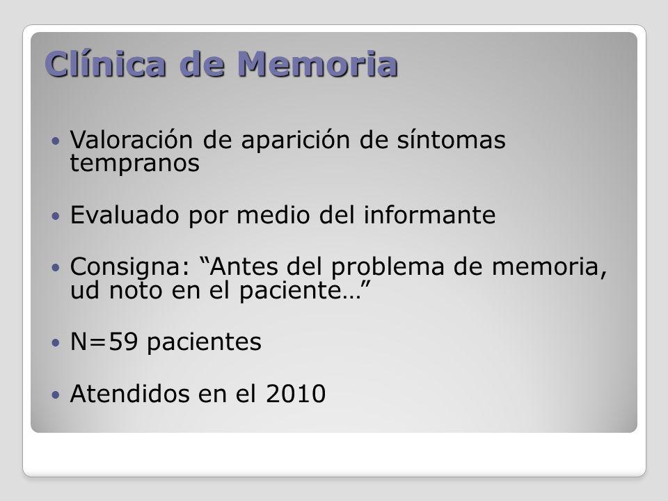 Clínica de Memoria Valoración de aparición de síntomas tempranos