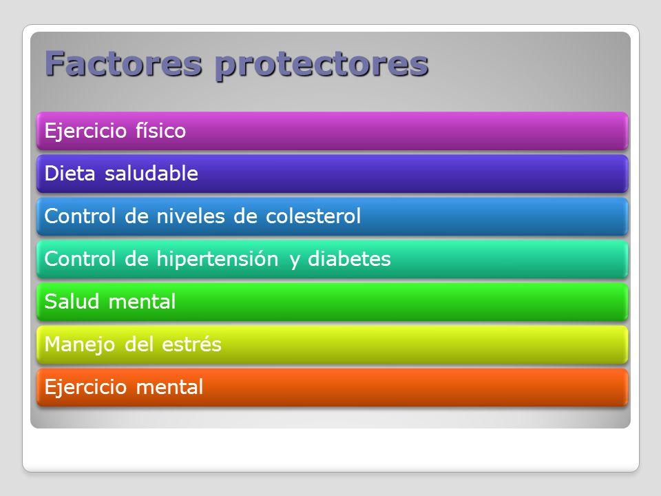 Factores protectores Ejercicio físico Dieta saludable