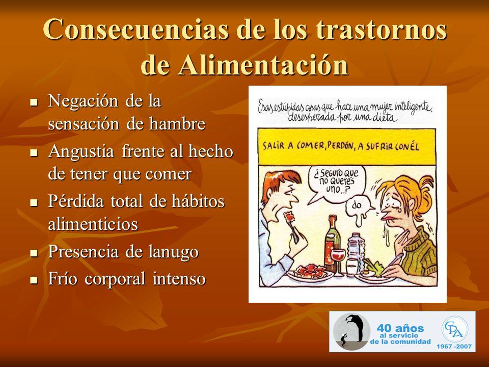 Consecuencias de los trastornos de Alimentación