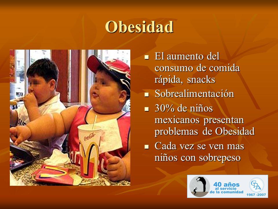 Obesidad El aumento del consumo de comida rápida, snacks