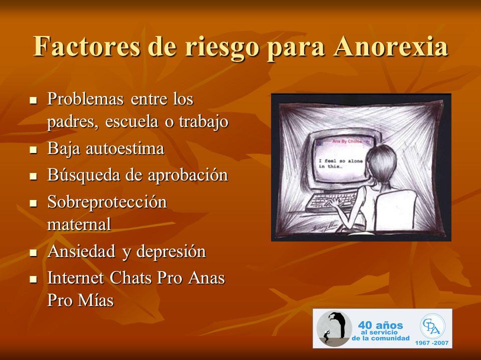 Factores de riesgo para Anorexia