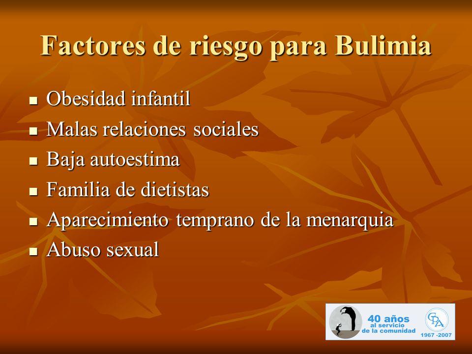 Factores de riesgo para Bulimia