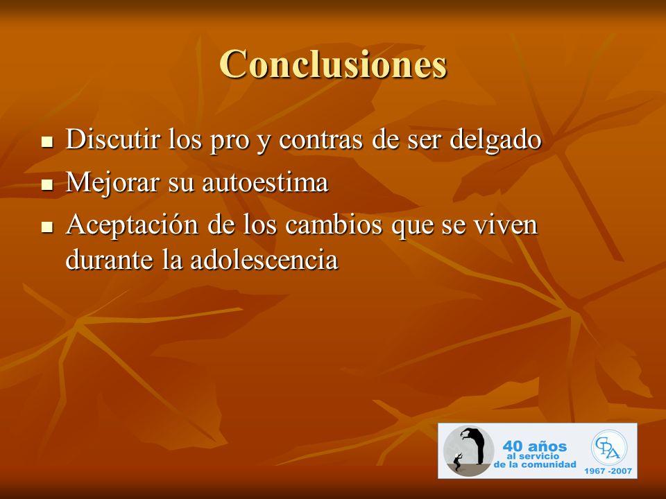 Conclusiones Discutir los pro y contras de ser delgado