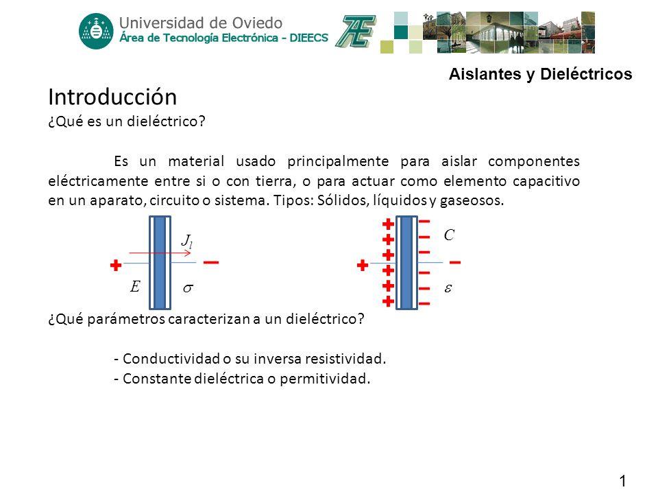 Introducción ¿Qué es un dieléctrico