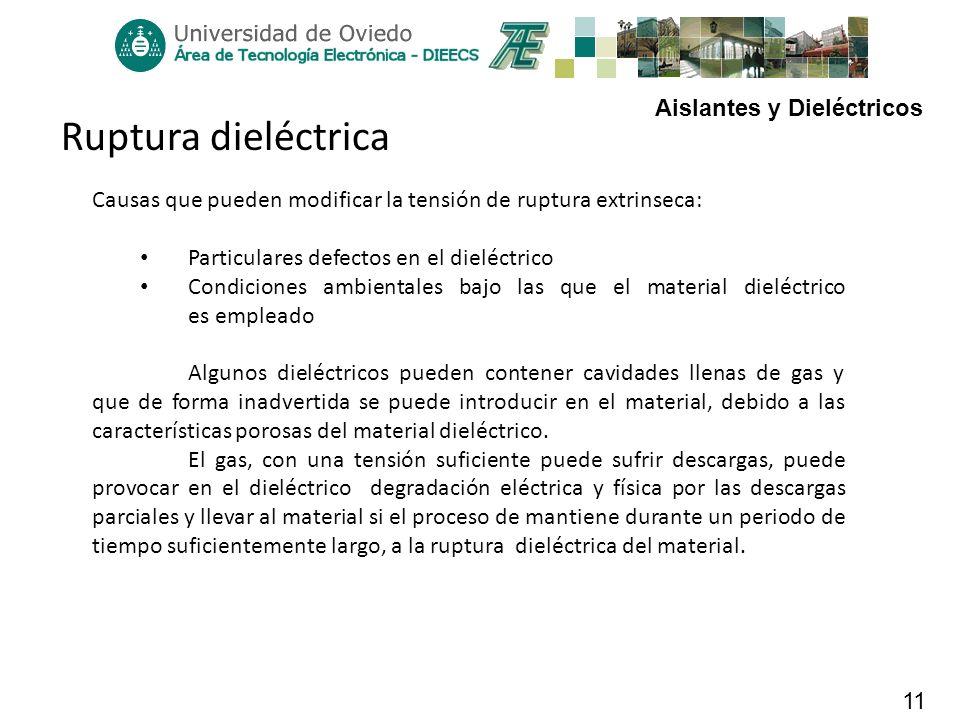 Ruptura dieléctrica Causas que pueden modificar la tensión de ruptura extrinseca: Particulares defectos en el dieléctrico.